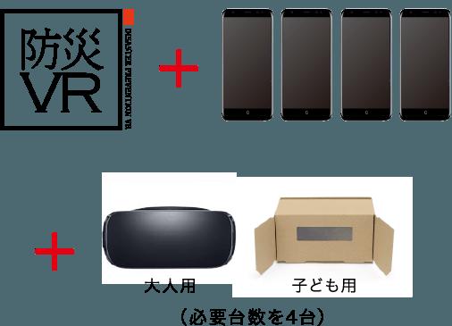 防災VRイベントパッケージ モバイル版